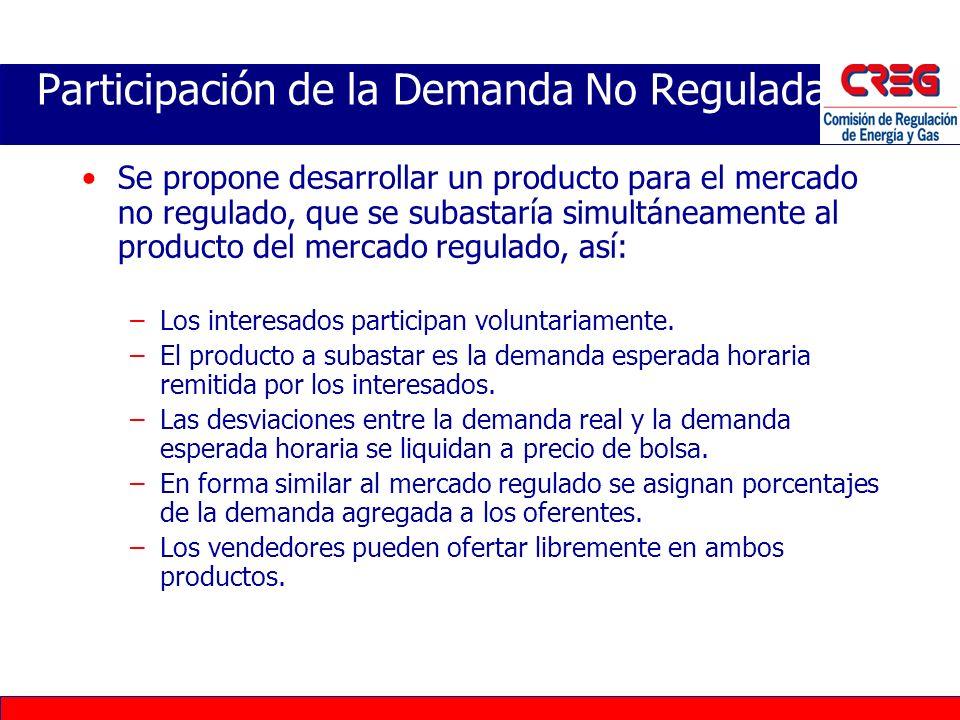 Precio Cantidad Demanda Regulada 12.5%10.0% Demand objetivo 0.0% $50 $60 $70 $75 Approx. precio de mercado 20% sobre el precio de mercado 40% sobre el