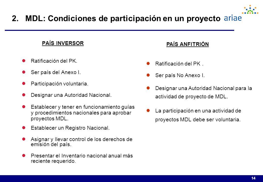 14 PAÍS INVERSOR lRatificación del PK.lSer país del Anexo I.