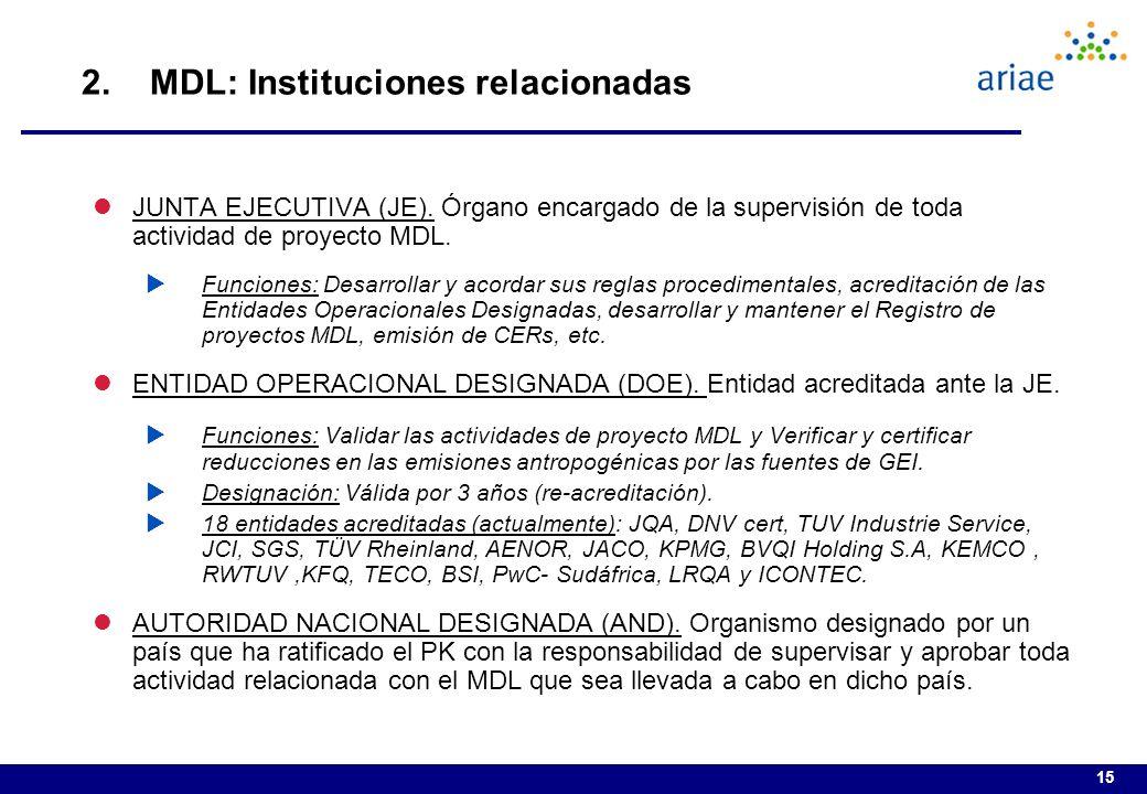 15 lJUNTA EJECUTIVA (JE).Órgano encargado de la supervisión de toda actividad de proyecto MDL.