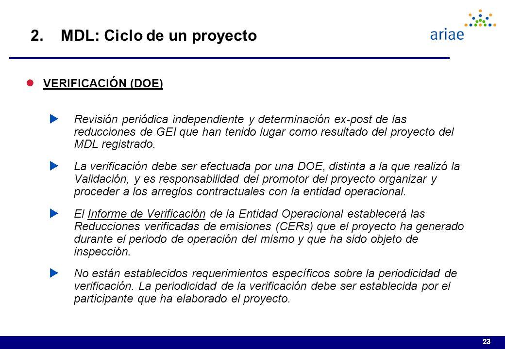 23 lVERIFICACIÓN (DOE) Revisión periódica independiente y determinación ex-post de las reducciones de GEI que han tenido lugar como resultado del proyecto del MDL registrado.