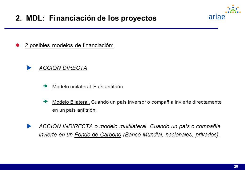 28 l2 posibles modelos de financiación: ACCIÓN DIRECTA Modelo unilateral.