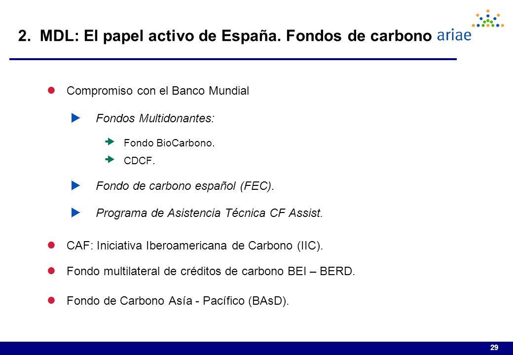 29 l Compromiso con el Banco Mundial Fondos Multidonantes: Fondo BioCarbono.