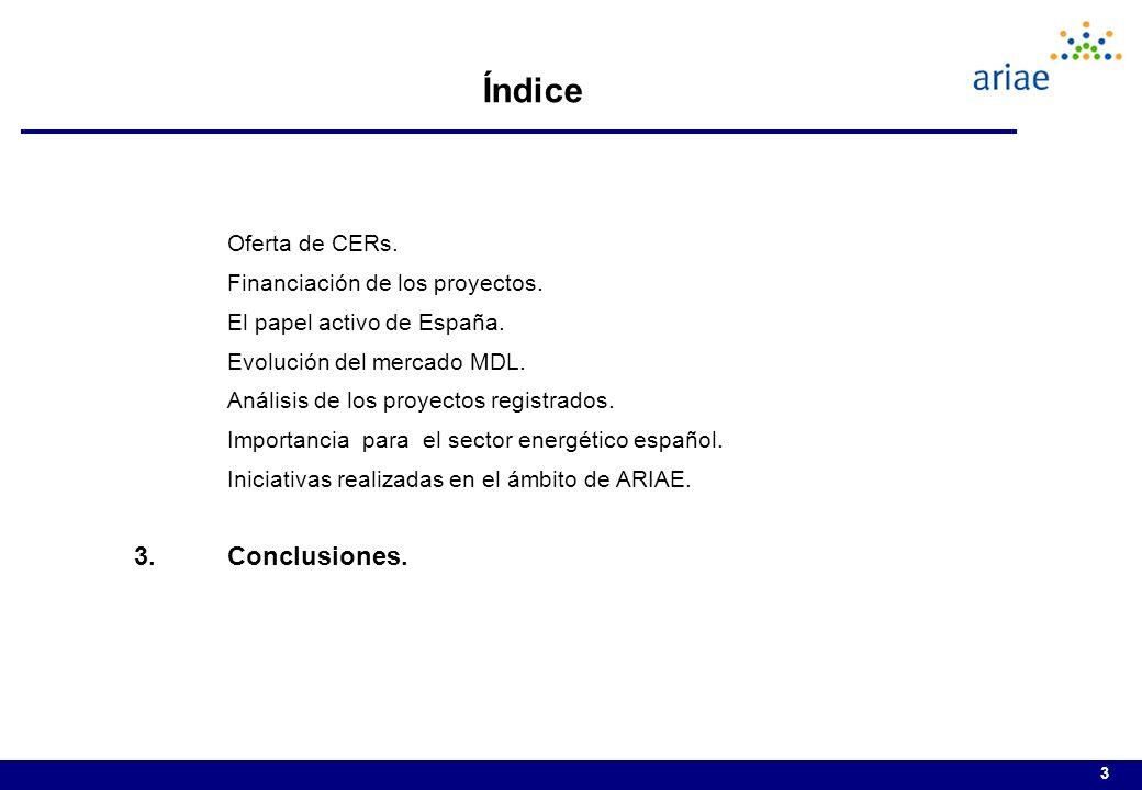 3 Índice Oferta de CERs.Financiación de los proyectos.