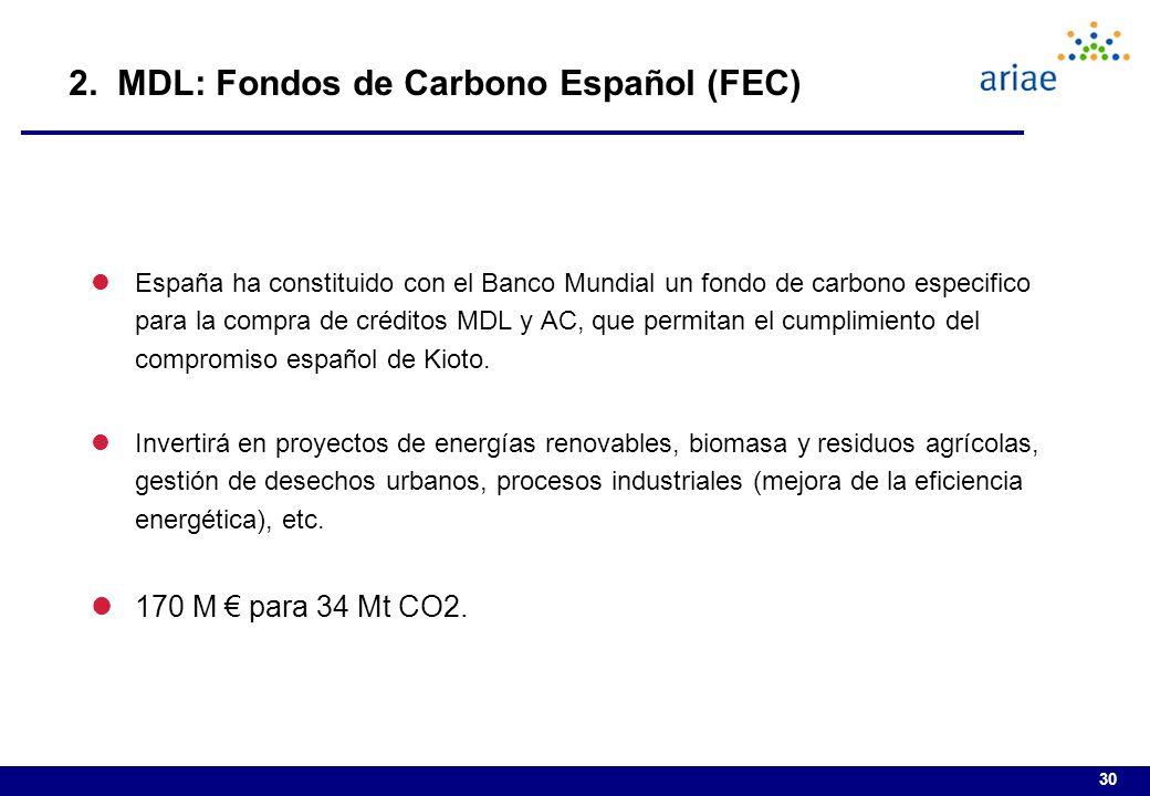 30 l España ha constituido con el Banco Mundial un fondo de carbono especifico para la compra de créditos MDL y AC, que permitan el cumplimiento del compromiso español de Kioto.
