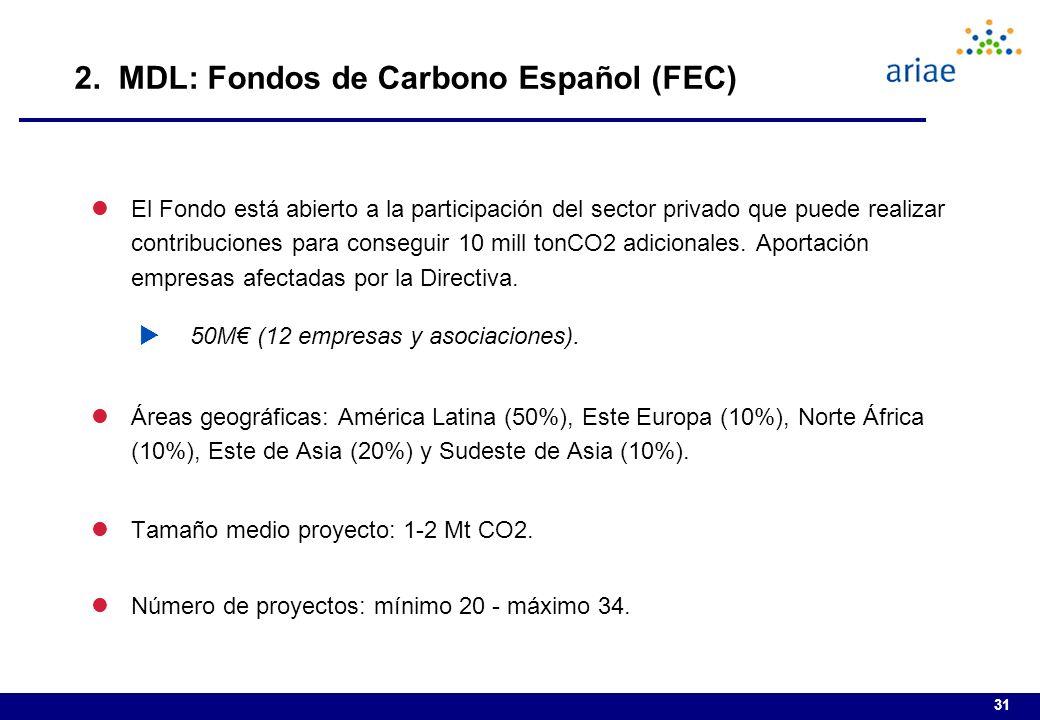 31 l El Fondo está abierto a la participación del sector privado que puede realizar contribuciones para conseguir 10 mill tonCO2 adicionales.