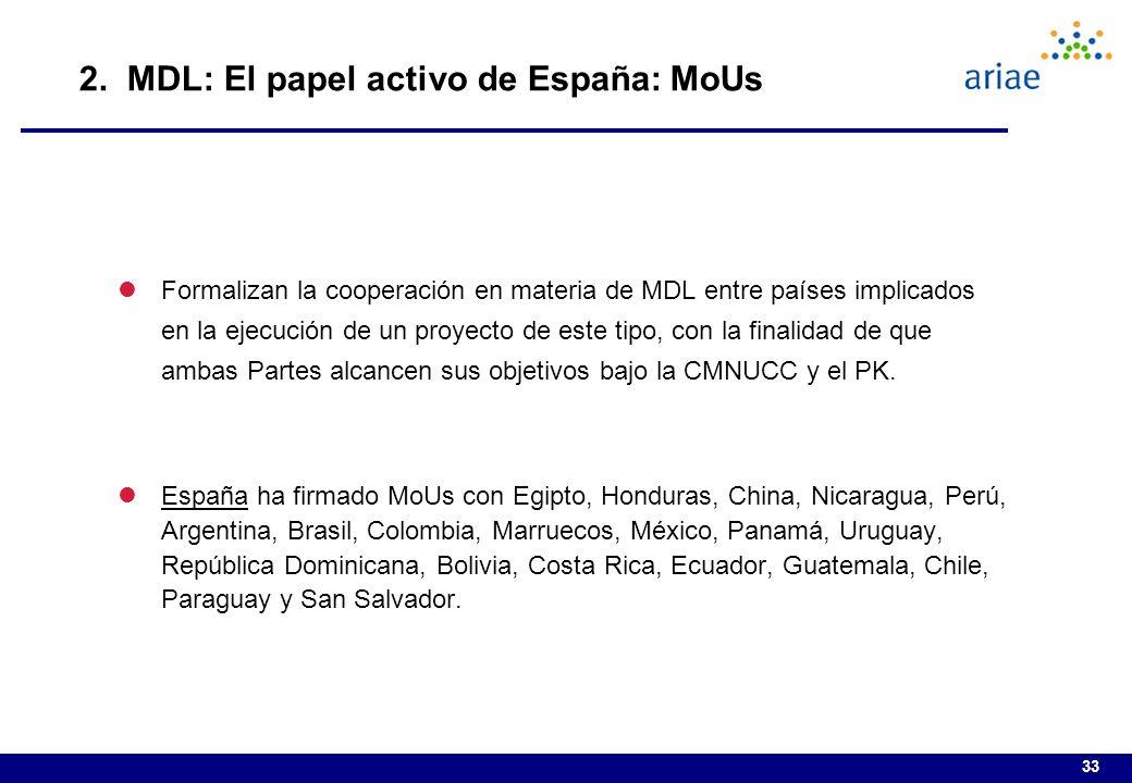 33 l Formalizan la cooperación en materia de MDL entre países implicados en la ejecución de un proyecto de este tipo, con la finalidad de que ambas Partes alcancen sus objetivos bajo la CMNUCC y el PK.