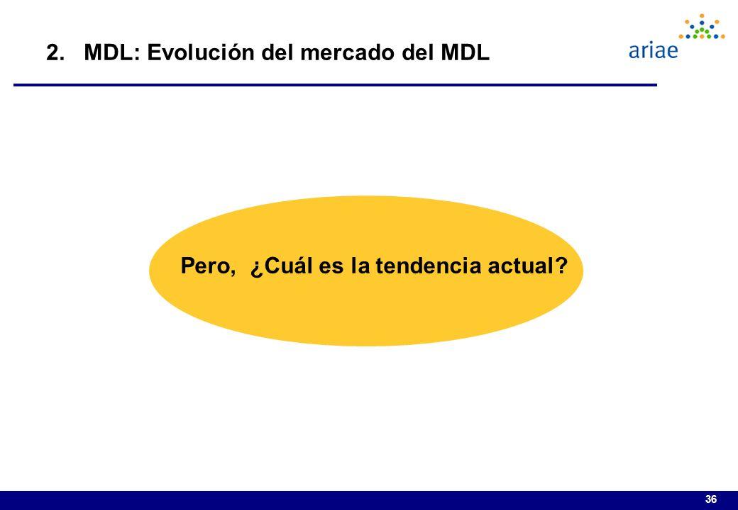 36 2. MDL: Evolución del mercado del MDL Pero, ¿Cuál es la tendencia actual?