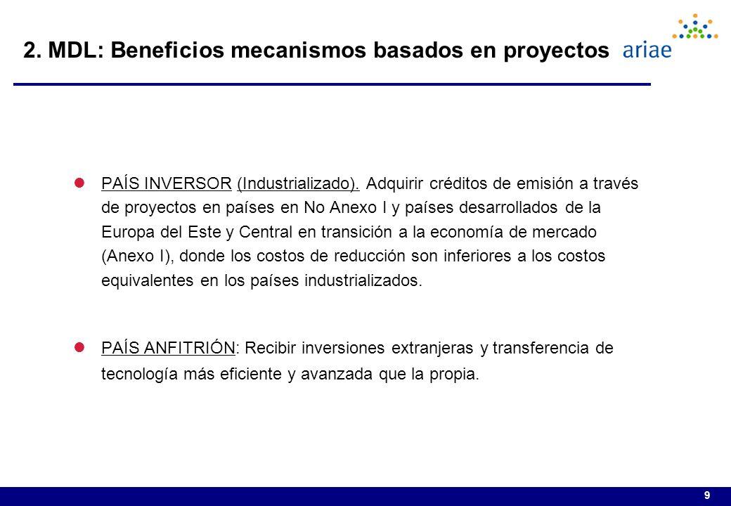 9 l PAÍS INVERSOR (Industrializado).