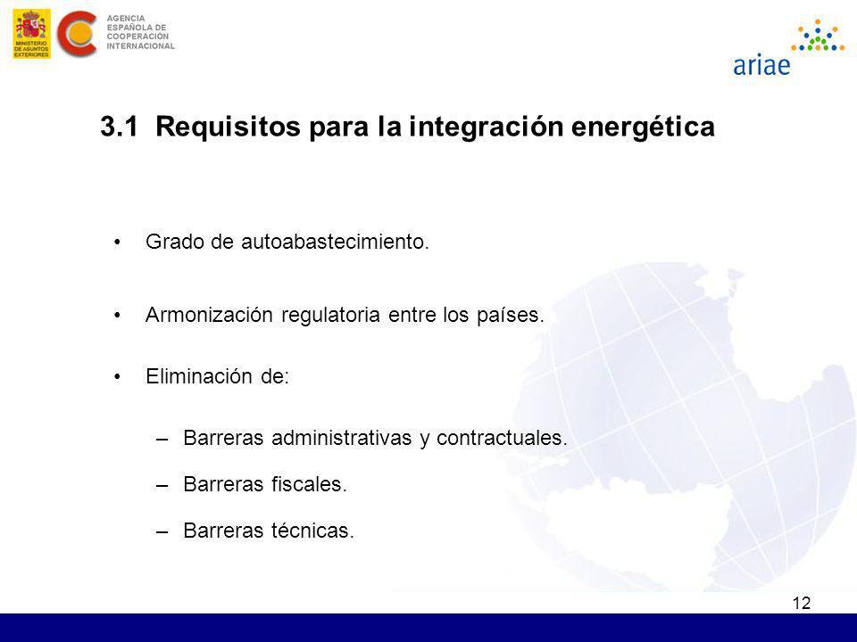 12 Grado de autoabastecimiento. Armonización regulatoria entre los países. Eliminación de: –Barreras administrativas y contractuales. –Barreras fiscal
