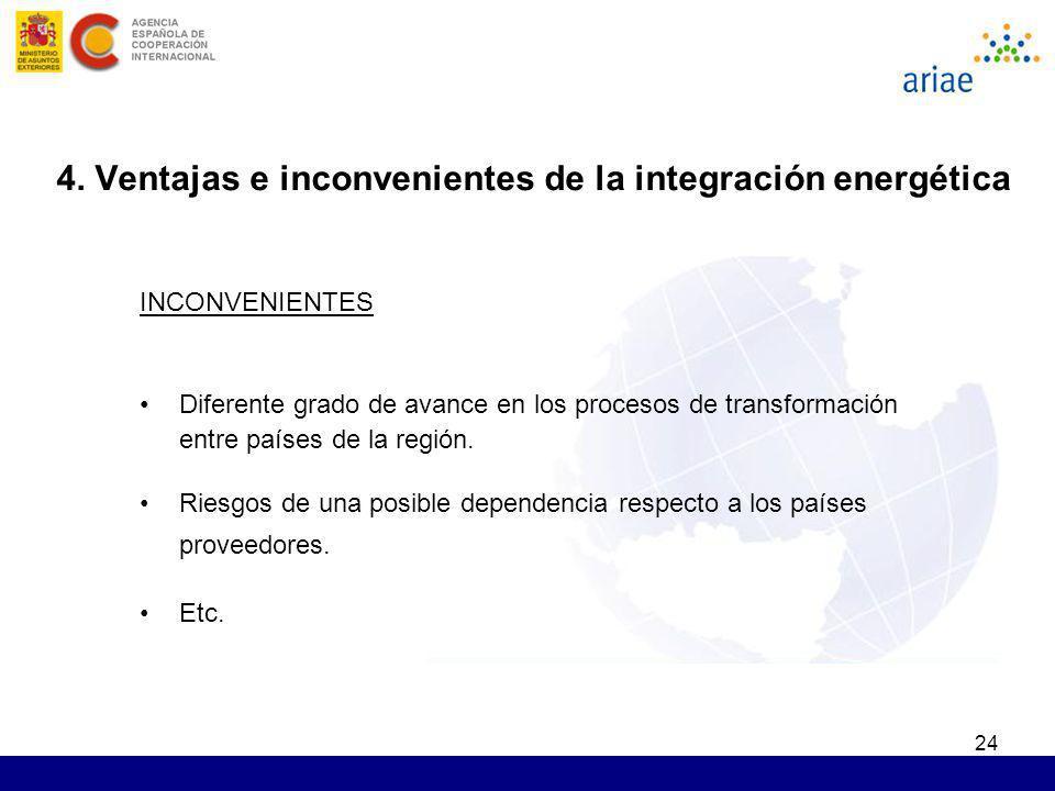 24 INCONVENIENTES Diferente grado de avance en los procesos de transformación entre países de la región. Riesgos de una posible dependencia respecto a