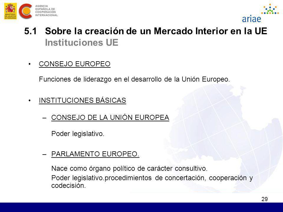 29 CONSEJO EUROPEO Funciones de liderazgo en el desarrollo de la Unión Europeo. INSTITUCIONES BÁSICAS –CONSEJO DE LA UNIÓN EUROPEA Poder legislativo.