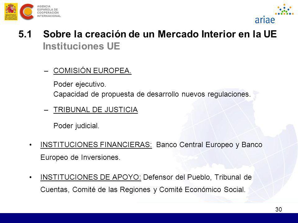 30 –COMISIÓN EUROPEA. Poder ejecutivo. Capacidad de propuesta de desarrollo nuevos regulaciones. –TRIBUNAL DE JUSTICIA Poder judicial. INSTITUCIONES F