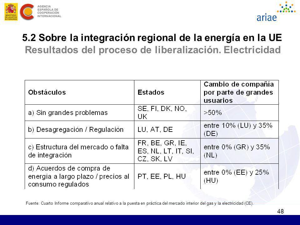 48 5.2 Sobre la integración regional de la energía en la UE Resultados del proceso de liberalización. Electricidad Fuente: Cuarto Informe comparativo