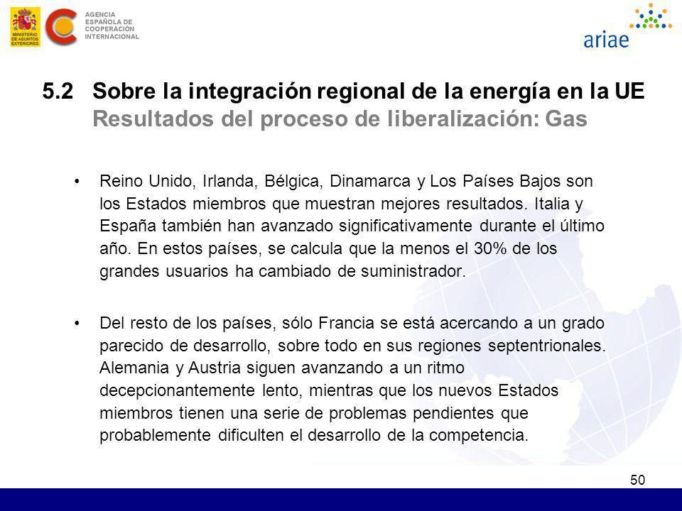 50 5.2 Sobre la integración regional de la energía en la UE Resultados del proceso de liberalización: Gas Reino Unido, Irlanda, Bélgica, Dinamarca y L
