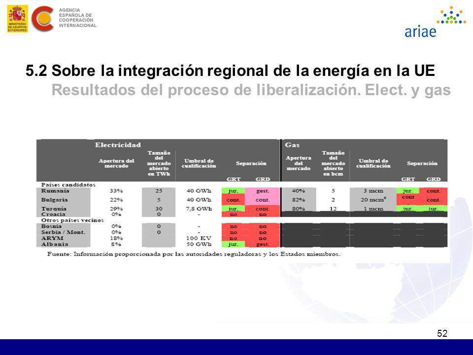 52 5.2 Sobre la integración regional de la energía en la UE Resultados del proceso de liberalización. Elect. y gas