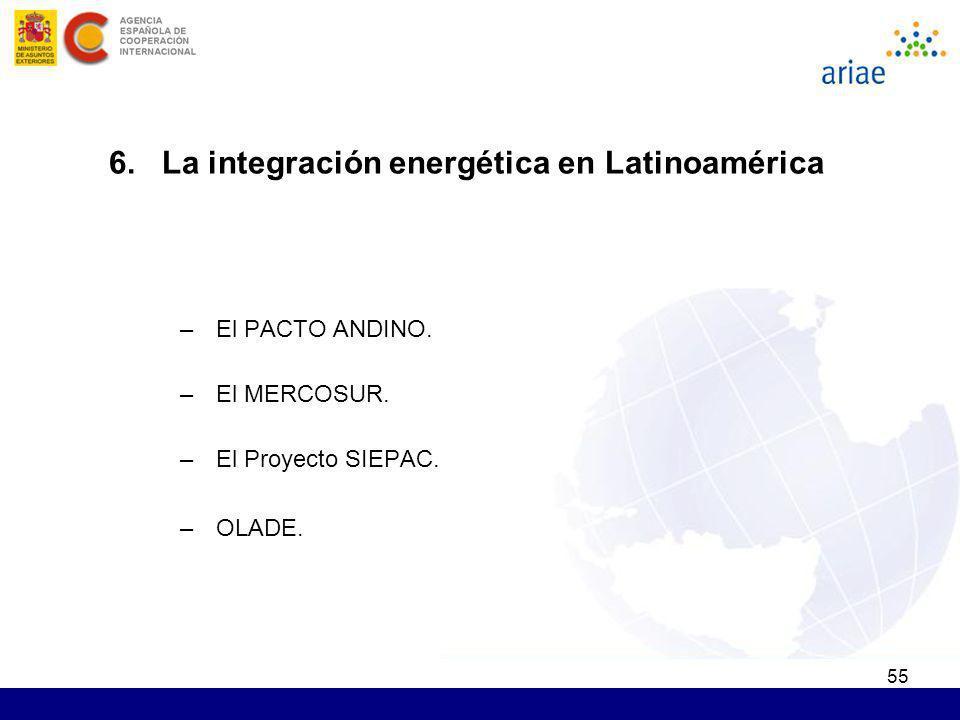 55 –El PACTO ANDINO. –El MERCOSUR. –El Proyecto SIEPAC. –OLADE. 6. La integración energética en Latinoamérica