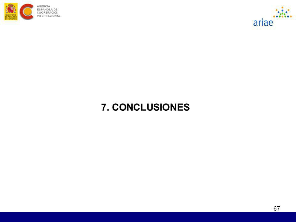 67 7. CONCLUSIONES