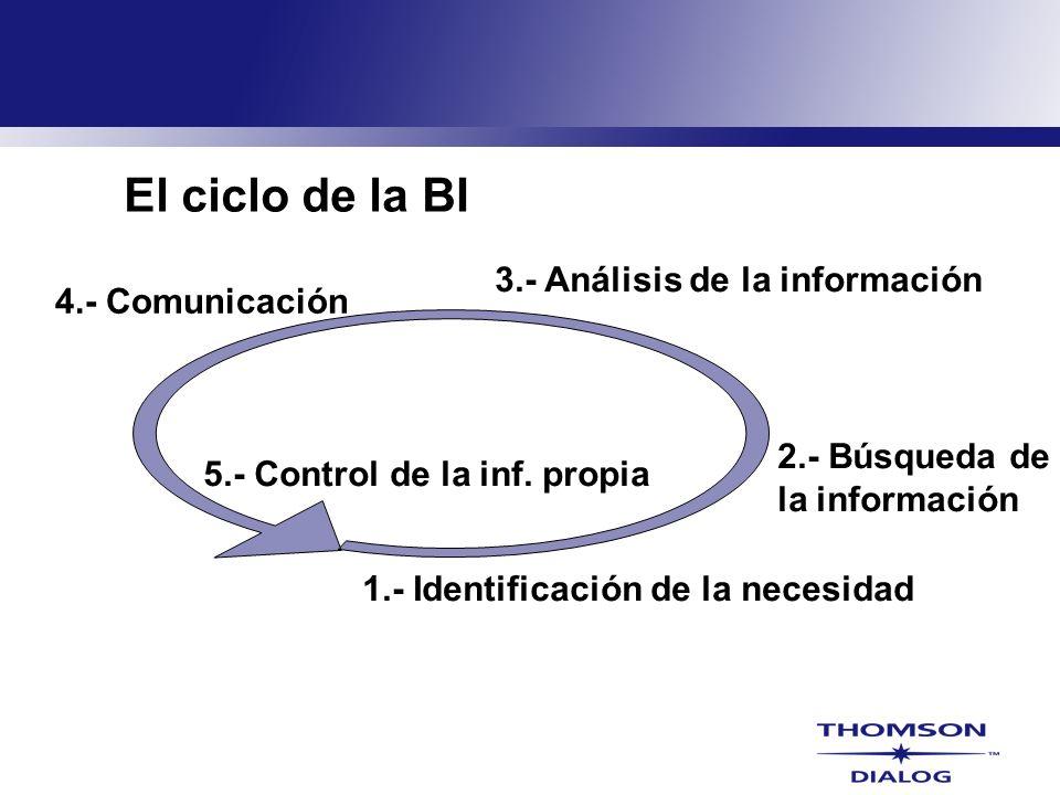 El ciclo de la BI 1.- Identificación de la necesidad 2.- Búsqueda de la información 3.- Análisis de la información 4.- Comunicación 5.- Control de la inf.