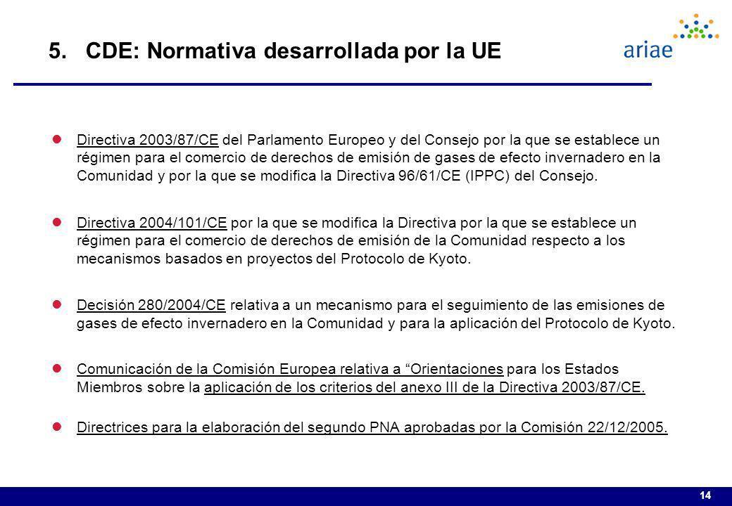 14 lDirectiva 2003/87/CE del Parlamento Europeo y del Consejo por la que se establece un régimen para el comercio de derechos de emisión de gases de e