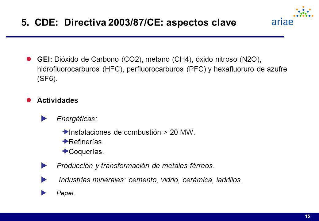 15 lGEI: Dióxido de Carbono (CO2), metano (CH4), óxido nitroso (N2O), hidrofluorocarburos (HFC), perfluorocarburos (PFC) y hexafluoruro de azufre (SF6
