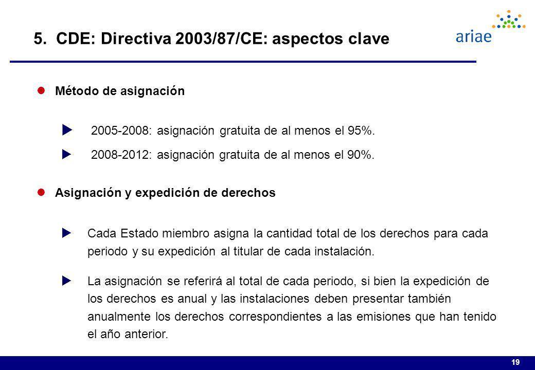19 Método de asignación 2005-2008: asignación gratuita de al menos el 95%. 2008-2012: asignación gratuita de al menos el 90%. Asignación y expedición
