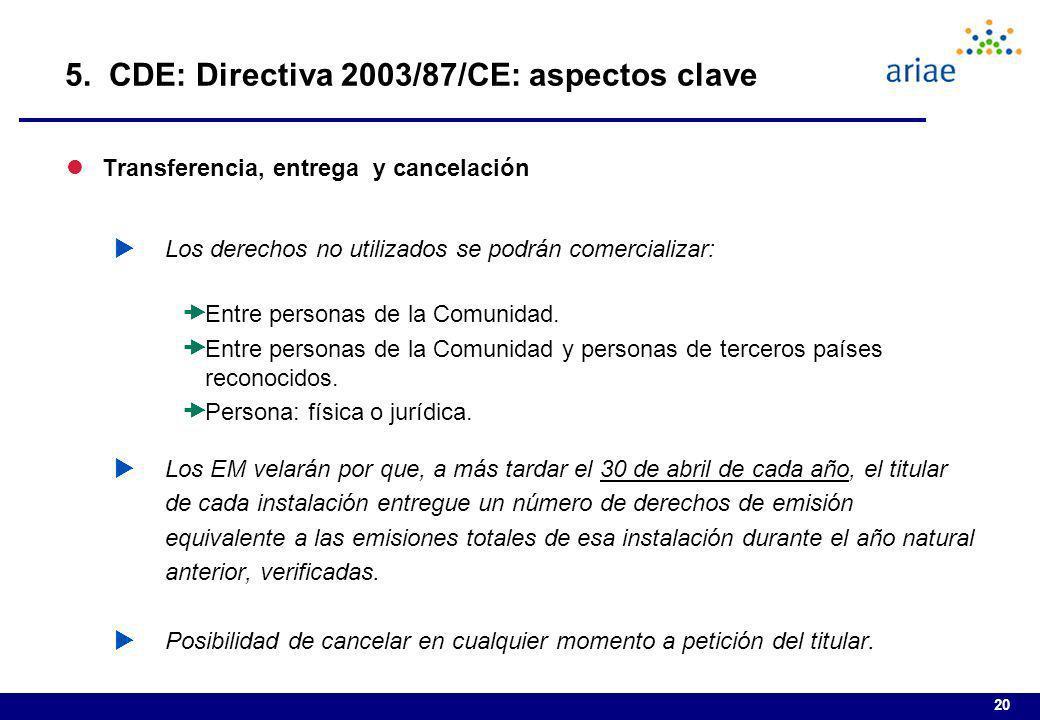 20 lTransferencia, entrega y cancelación Los derechos no utilizados se podrán comercializar: Entre personas de la Comunidad. Entre personas de la Comu