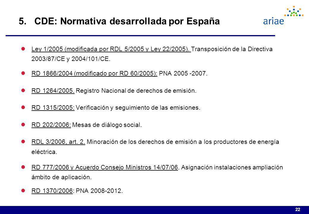 22 lLey 1/2005 (modificada por RDL 5/2005 y Ley 22/2005). Transposición de la Directiva 2003/87/CE y 2004/101/CE. lRD 1866/2004 (modificado por RD 60/