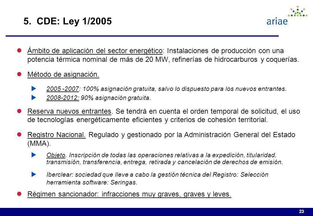 23 5. CDE: Ley 1/2005 lÁmbito de aplicación del sector energético: Instalaciones de producción con una potencia térmica nominal de más de 20 MW, refin