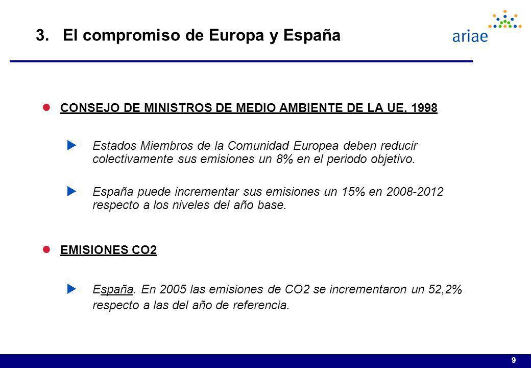 9 3. El compromiso de Europa y España lCONSEJO DE MINISTROS DE MEDIO AMBIENTE DE LA UE, 1998 Estados Miembros de la Comunidad Europea deben reducir co