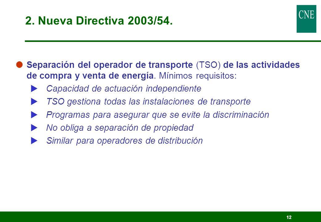 12 Separación del operador de transporte (TSO) de las actividades de compra y venta de energía. Mínimos requisitos: Capacidad de actuación independien
