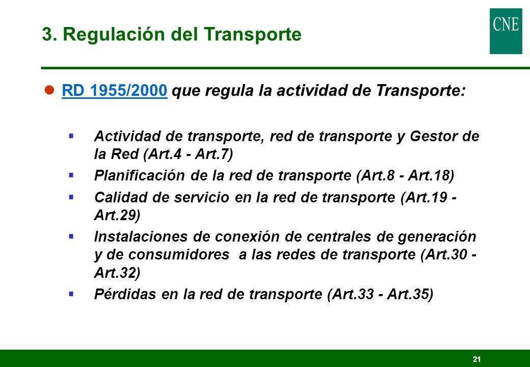 21 lRD 1955/2000 que regula la actividad de Transporte: Actividad de transporte, red de transporte y Gestor de la Red (Art.4 - Art.7) Planificación de