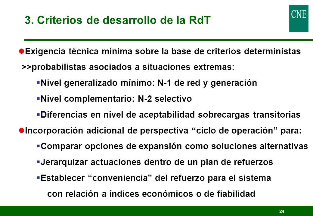 24 3. Criterios de desarrollo de la RdT lExigencia técnica mínima sobre la base de criterios deterministas >>probabilistas asociados a situaciones ext