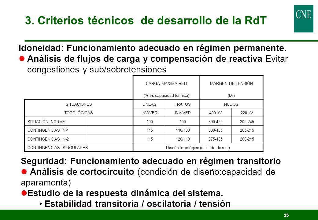 25 3. Criterios técnicos de desarrollo de la RdT Idoneidad: Funcionamiento adecuado en régimen permanente. lAnálisis de flujos de carga y compensación