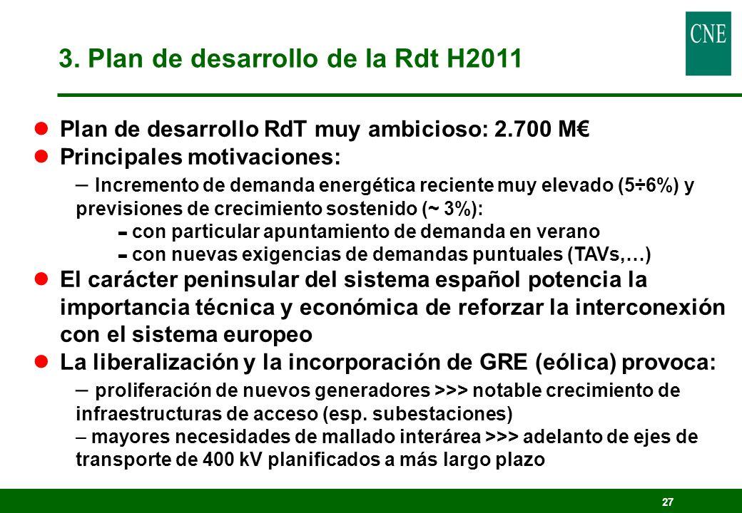 27 lPlan de desarrollo RdT muy ambicioso: 2.700 M lPrincipales motivaciones: – Incremento de demanda energética reciente muy elevado (5÷6%) y previsio