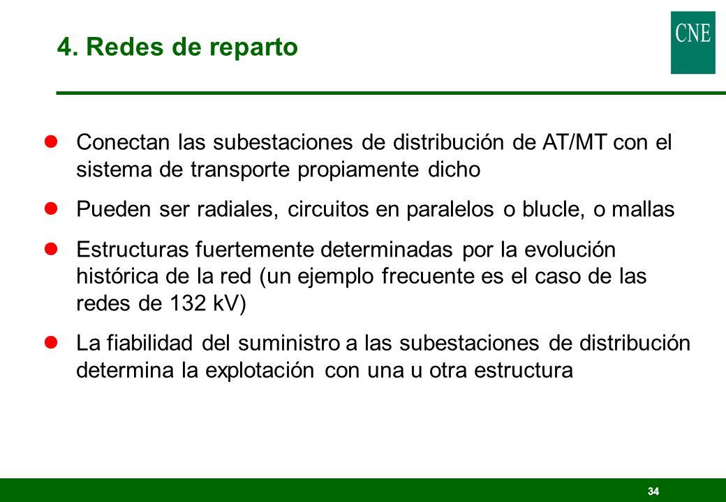 34 4. Redes de reparto lConectan las subestaciones de distribución de AT/MT con el sistema de transporte propiamente dicho lPueden ser radiales, circu