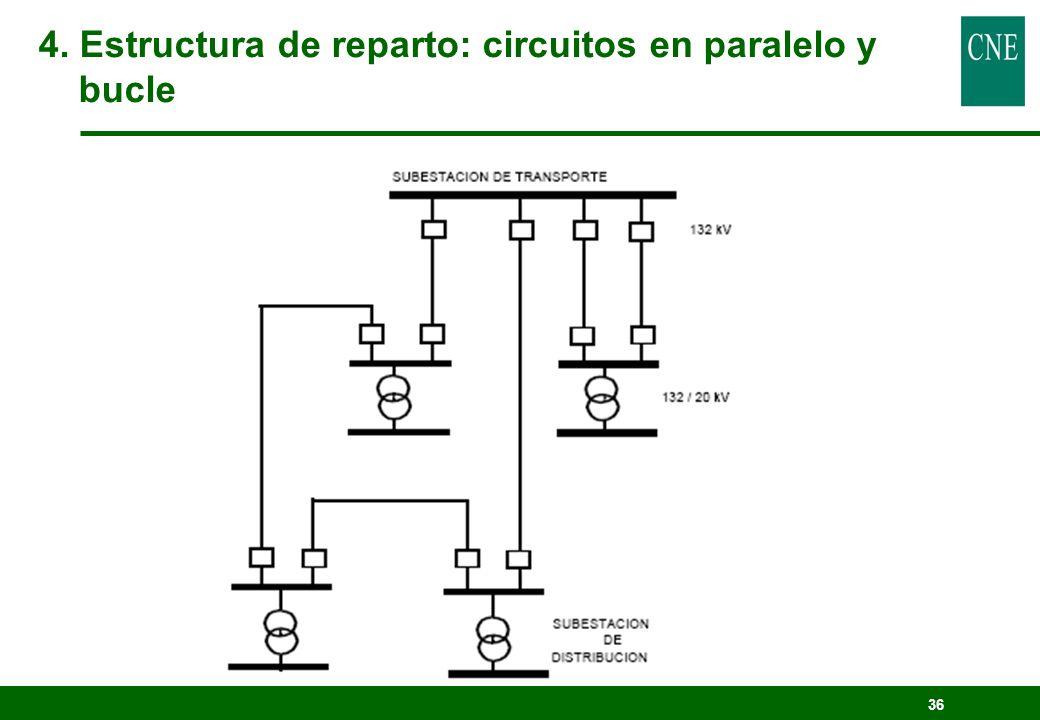 36 4. Estructura de reparto: circuitos en paralelo y bucle