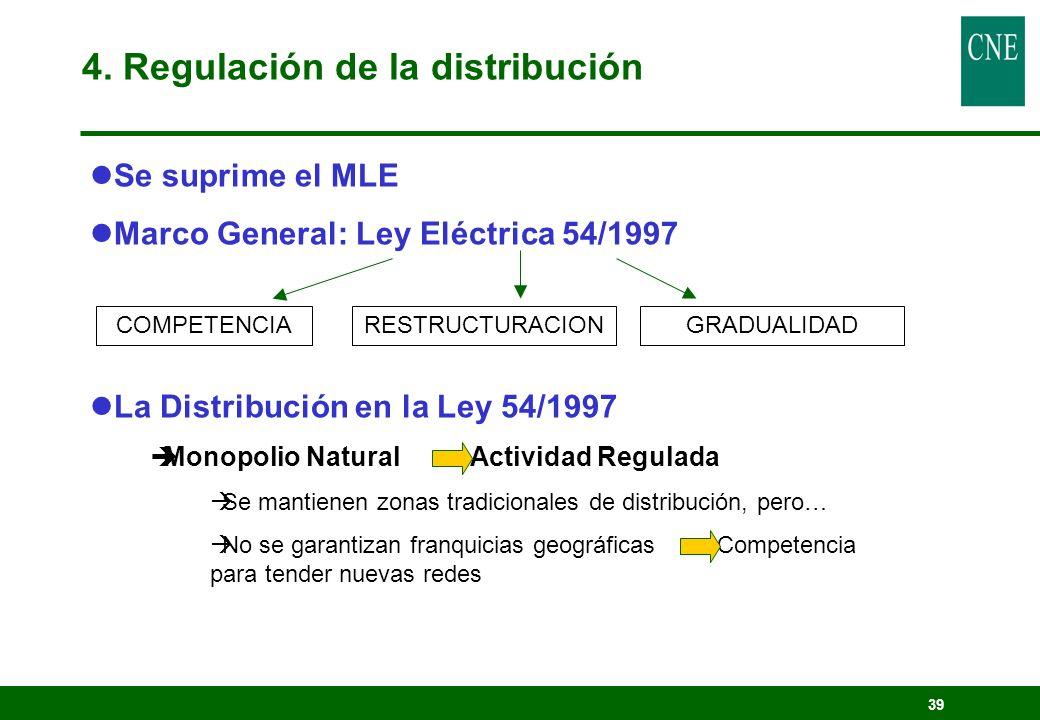 39 Se suprime el MLE Marco General: Ley Eléctrica 54/1997 La Distribución en la Ley 54/1997 Monopolio Natural Actividad Regulada Se mantienen zonas tr