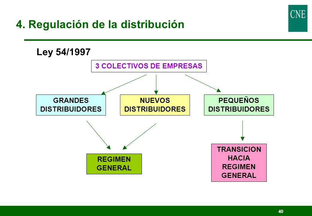 40 3 COLECTIVOS DE EMPRESAS GRANDES DISTRIBUIDORES PEQUEÑOS DISTRIBUIDORES NUEVOS DISTRIBUIDORES REGIMEN GENERAL TRANSICION HACIA REGIMEN GENERAL 4. R