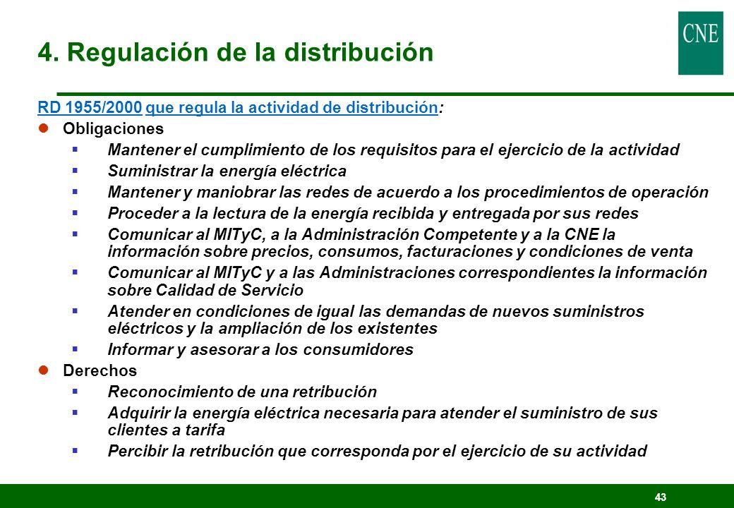 43 RD 1955/2000 que regula la actividad de distribución: lObligaciones Mantener el cumplimiento de los requisitos para el ejercicio de la actividad Su