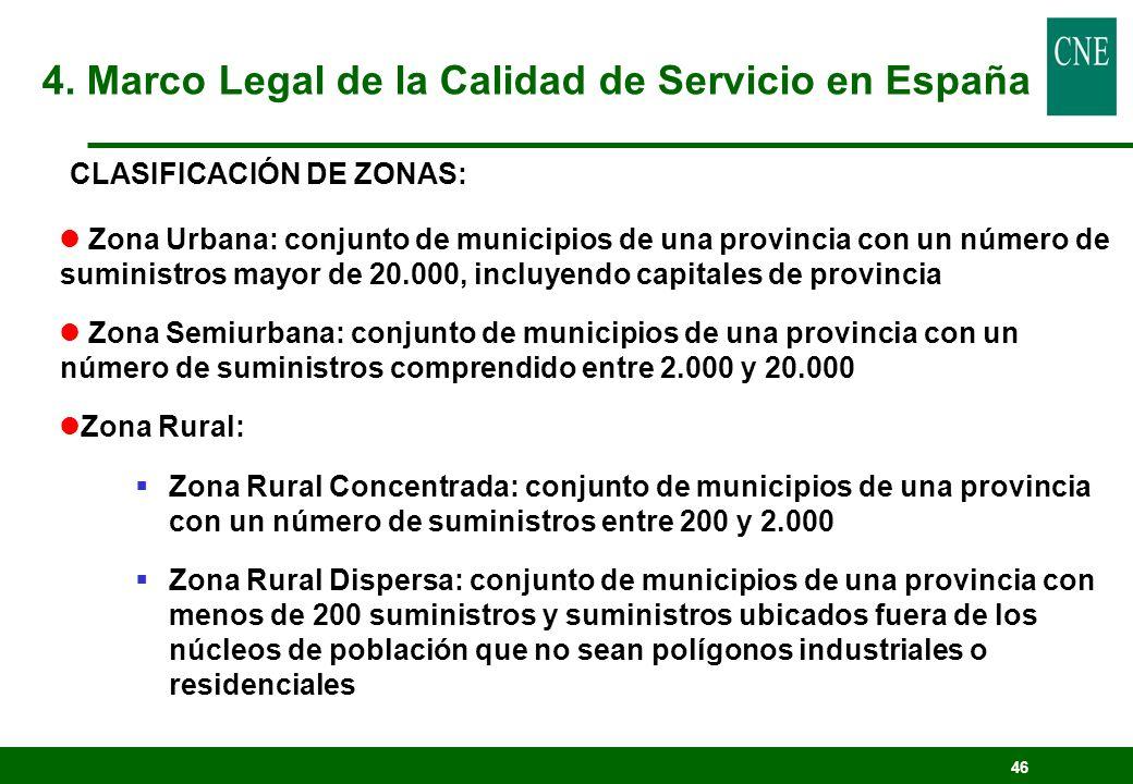 46 CLASIFICACIÓN DE ZONAS: l Zona Urbana: conjunto de municipios de una provincia con un número de suministros mayor de 20.000, incluyendo capitales d