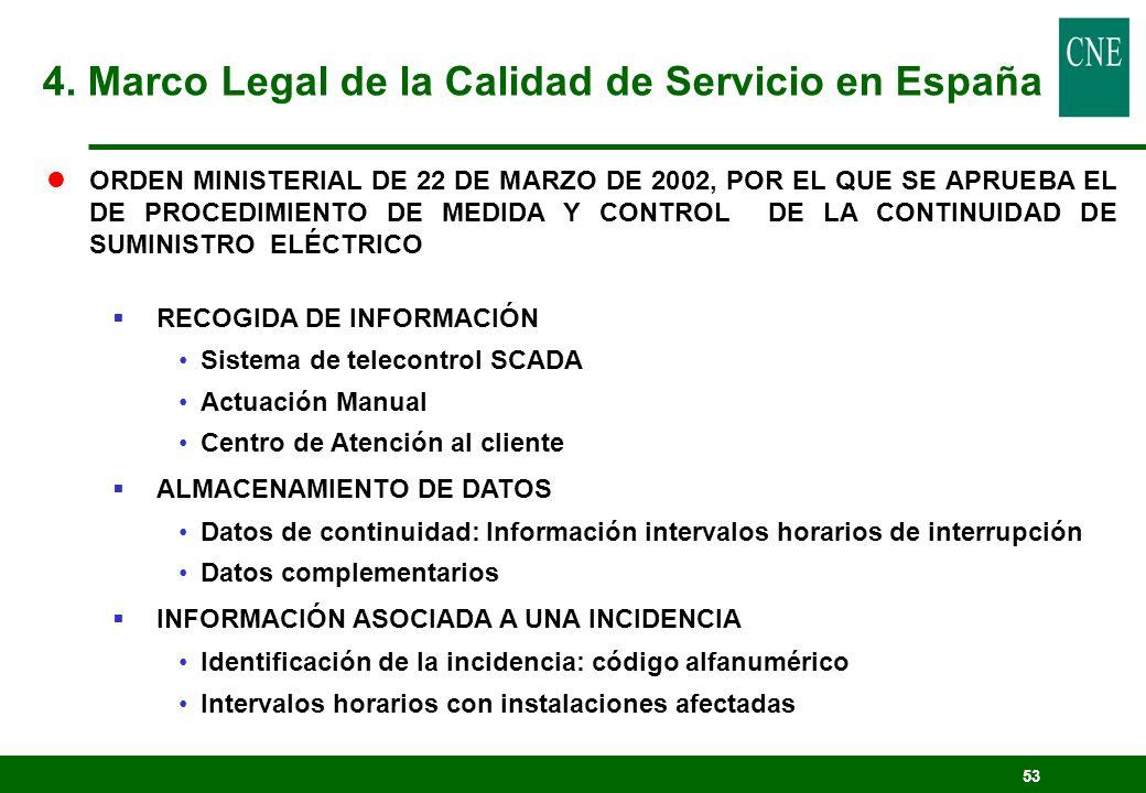 53 lORDEN MINISTERIAL DE 22 DE MARZO DE 2002, POR EL QUE SE APRUEBA EL DE PROCEDIMIENTO DE MEDIDA Y CONTROL DE LA CONTINUIDAD DE SUMINISTRO ELÉCTRICO