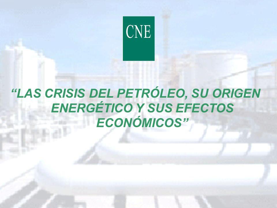 23 La función de oferta de petróleo presenta rigideces en términos de cantidades, debido a que: La capacidad excedentaria de producción es muy baja.