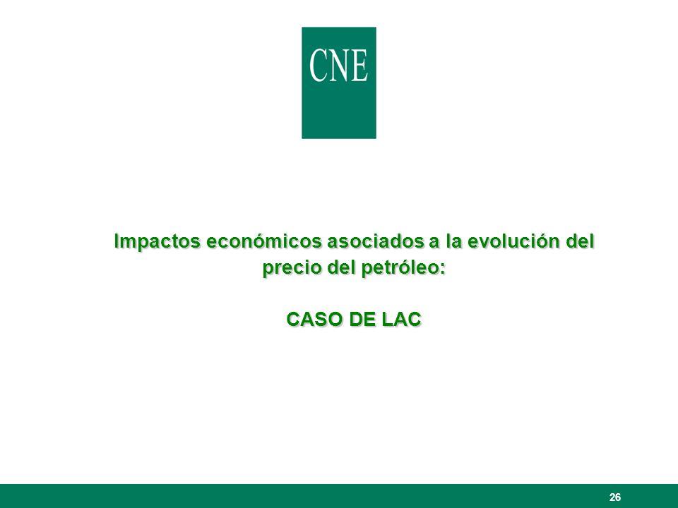 26 Impactos económicos asociados a la evolución del precio del petróleo: CASO DE LAC