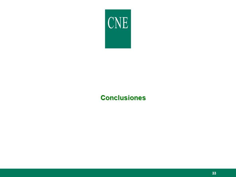33 Conclusiones