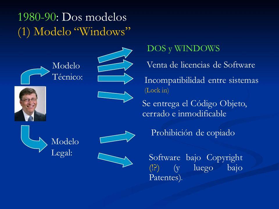 1980-90: Dos modelos (1) Modelo Windows DOS y WINDOWS Modelo Venta de licencias de Software Técnico: Incompatibilidad entre sistemas (Lock in) Se entr