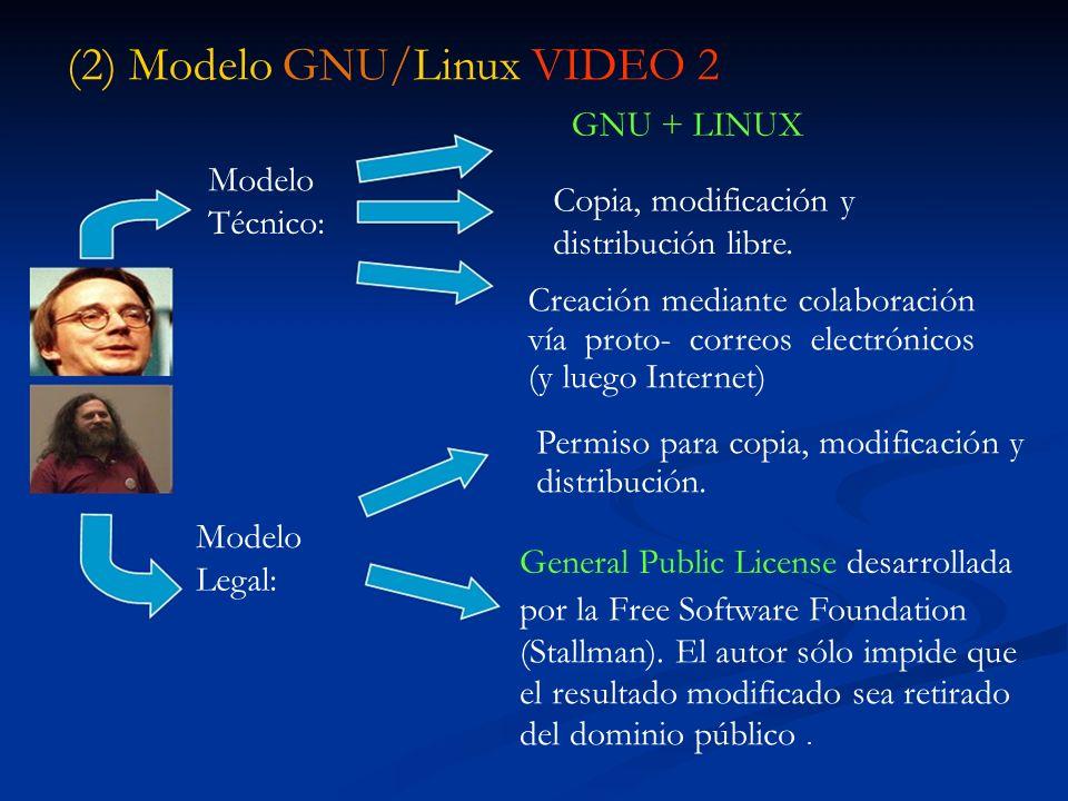 (2) Modelo GNU/Linux VIDEO 2 GNU + LINUX Modelo Copia, modificación y Técnico: distribución libre. Creación mediante colaboración vía proto- correos e