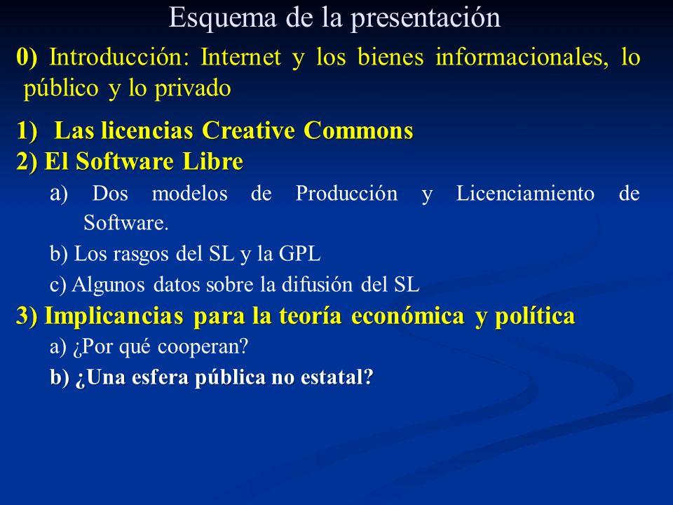 Esquema de la presentación 0) Introducción: Internet y los bienes informacionales, lo público y lo privado 1)Las licencias Creative Commons 2) El Soft