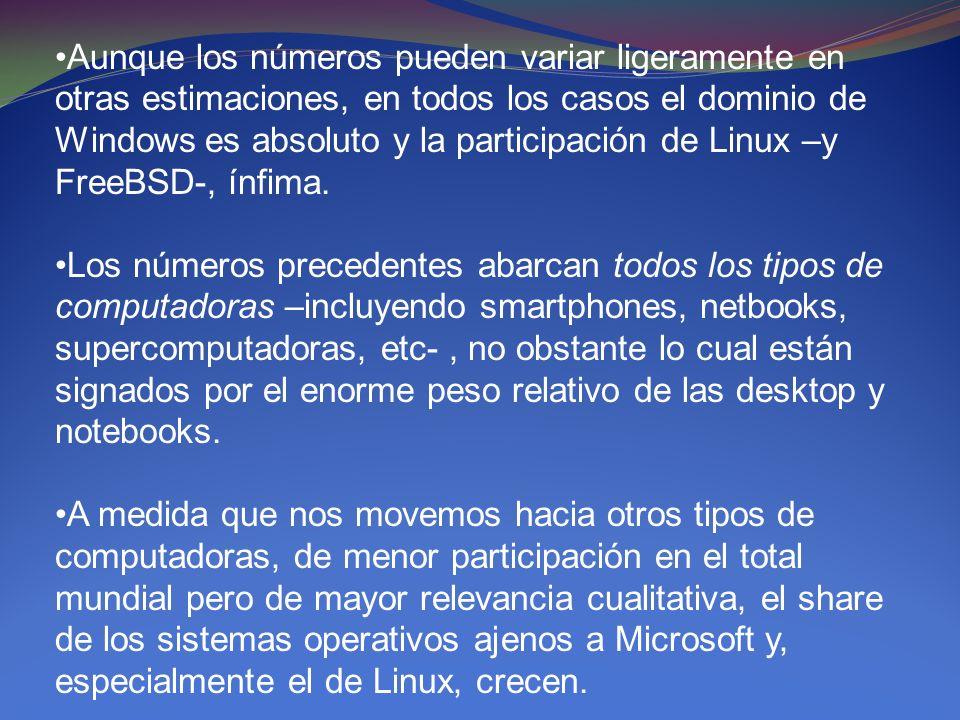 Aunque los números pueden variar ligeramente en otras estimaciones, en todos los casos el dominio de Windows es absoluto y la participación de Linux –