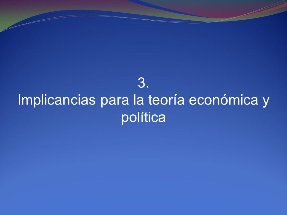 3. Implicancias para la teoría económica y política