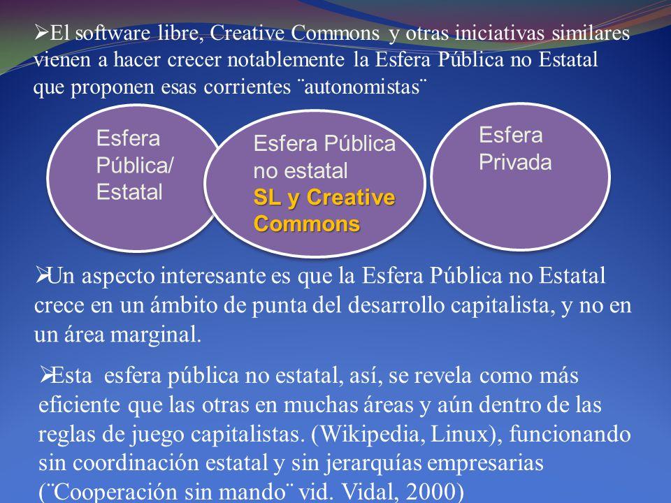 El software libre, Creative Commons y otras iniciativas similares vienen a hacer crecer notablemente la Esfera Pública no Estatal que proponen esas co